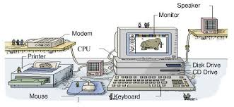 Dasar Komputer I-D3